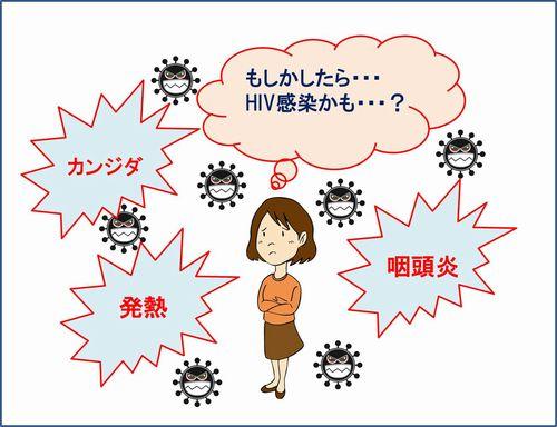 HIV感染の不安